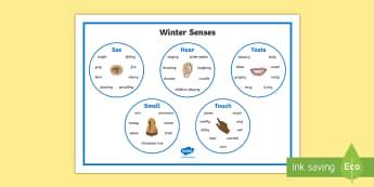 Winter Senses Word Mat - winter, senses, word mat, keywords