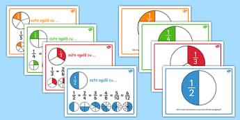 Fracții - Planșă - fracții, planșă, matematică, explicații, romanian, materiale, materiale didactice, română, romana, material, material didactic