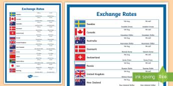 Bureau De Change Display Posters - money, measures, currency, bureau de change, display posters, exchange rate,Irish