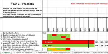 Year 2 Term 3 Assessment Tracker Spreadsheet - year 2, term 3, assessment, assess, tracker, spreadsheet