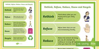Rethink, Refuse, Reduce, Reuse, Recycle Display Poster - Plastic Bottles, Sustainability, Environment, Australia, Renewable, Eco-friendly, energy, global cit
