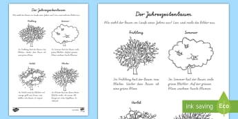 Lesen und Malen Lese- und Inhaltsverständnis