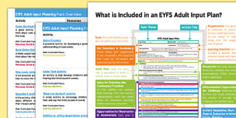 EYFS Transport Themed Adult Input Planning and Resource Pack Overview