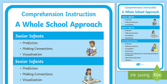Comprehension Instruction - A Whole School Approach Display Poster - new, primary language curriculum, comprehension Strategies, skills, reading