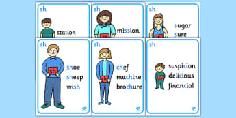 sh Sound Family Member Posters-sh, sh sound, sound families, sh sound family, sound posters, sh sound poster, sounds, letters, words, literacy, english