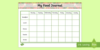 My Healthy Eating Food Journal - healthy eating, healthy eating food journal, food journal, food diary, healthy eating food diary, food table, food record