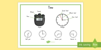 Time Vocabulary Word Mat - Maths, Time, Measurement, nz, new zealand, maths moving
