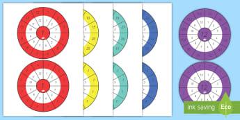 Einmaleins: 1er-  bis 12er Reihe Räder Motive zum Ausschneiden für die Klassenraumgestaltung - Einmaleins, 1er- bis 12er-Reihe, Motive zum Ausschneiden, Klassenraumgestaltung, Ausschneiden, Multi