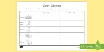 Culture Comparison Activity - culture, country, comparison, social studies, social sciences