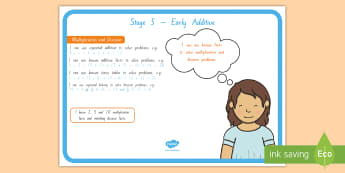 Stage 5 Multiplication and Division Maths Display Poster - Stage 5 Maths, New Zealand Maths, Numeracy Project, Maths Overview, Maths Outcomes, Maths Goals, Mat