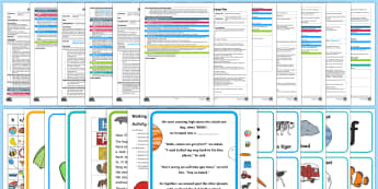 EYFS Phase 1 Aspect 5: Alliteration Adult Input Planning and Resource Pack - EYFS, Early Years Planning, Adult led, phonics, letters and Sounds, letter sounds, phonemes.
