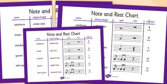 Musical Notes and Rest Chart - musical, notes, rest, chart, beat