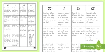 Science Home Learning Tasks - science, experiments, homework, home learning, topic