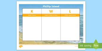 Australian States and Territories - Phillip Island KWL Grid - Australian Curriculum, HASS, Geography, Year Three, The Representation Of Australia As States And Te