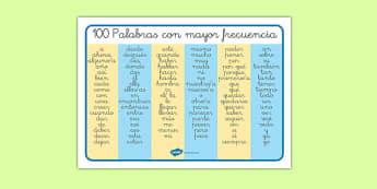 Tapiz de las 100 palabras con mayor frecuencia - lecto, escritura, frecuentes, velocidad lectora