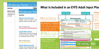 EYFS Parks and Gardens Adult Input Planning and Resource Pack Overview -  Early Years Planning, Park Keeper, topic plan, topic summary, playgrounds, plants and flowers, Allo