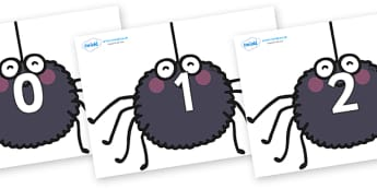 Numbers 0-50 on Spiders  - 0-50, foundation stage numeracy, Number recognition, Number flashcards, counting, number frieze, Display numbers, number posters