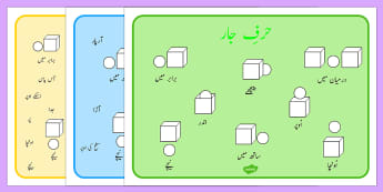 Prepositions Word Mat Urdu - urdu, prepositions, word, mat, word mat, words