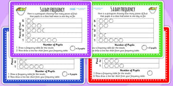 5 a Day Frequency Table Maths Challenge Cards - maths, frequency