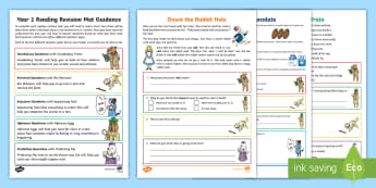 Year 1 Reading Revision Activity Mat Pack 4 - Comprehension, assessment, Fiction, Non-Fiction, poetry