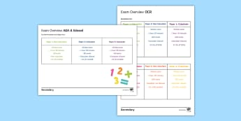 GCSE Maths OCR, AQA and Edexcel Exams Overview - exams, preparation, assessment, Requirements, 9-1, New curriculum, new gCSE