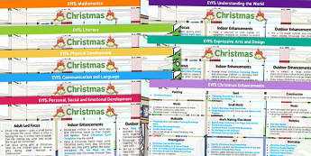 EYFS Christmas Themed Lesson Plan And Enhancement Ideas - christmas, lesson plan, EYFS, planning