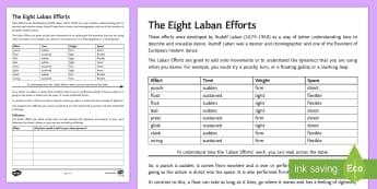 The Laban Efforts Worksheet / Activity Sheet - Dance Toolbox, laban, dance, laban efforts, GCSE Dance, btec,
