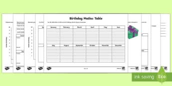 Birthday Maths Activity Sheets-Australia - End of Year,Australia, back to school, mathematics, fractions, percentages, numerator, denominator,