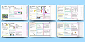 Year 3 Spelling, Punctuation and Grammar Activity Mats Pack  - SPaG Activity Mats KS2, SPaG, GPS, grammar, spelling, punctuation, GPS, morning task, revision, inde