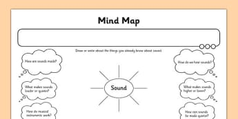 Sound Map Activity Sheet - activity sheet, sound map, sound, map, activity, sheet, worksheet