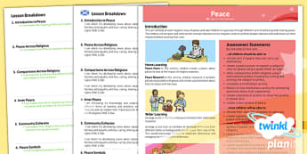 RE: Peace Year 5 CfE Overview
