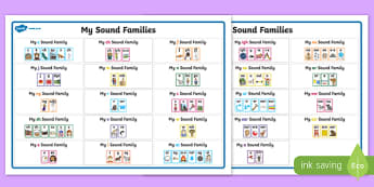 Sound Families Word Mat - Sound family, alternate spellings, writing aid, mat, alternate spellings for phonemes, family, sounds, phoneme, phonemes