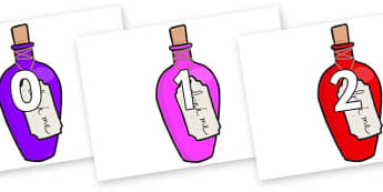 Numbers 0-31 on Drink Me Bottles - 0-31, foundation stage numeracy, Number recognition, Number flashcards, counting, number frieze, Display numbers, number posters
