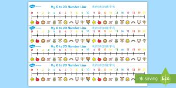 0 20 Number Line Display Sign English/Mandarin Chinese - Counting, Numberline, Number line, 0-20 n, Counting on, Counting back, numeracy,numberline,counting,