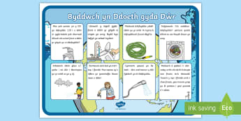 Arbed dŵr Doeth Gyda Dŵr - doeth gyda dwr, water wisw, save, arbed, save water, arbed dwr, tap, brwsio, brushing.,Welsh