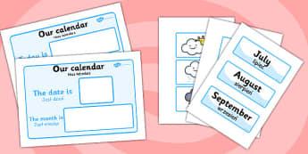 Weather Calendar Polish Translation - polish, weather, calendar, date