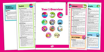 2014 National Curriculum Overview Booklet Year 1 - new curriculum, 2014