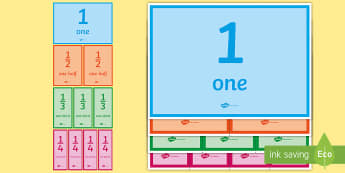 Fractions Visual Display Poster - fractions, maths, display, poster, posters, maths poster, fractions poster,