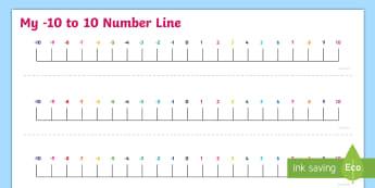 Numbers -10 to 10 Number Line - Numbers -20 to 20 Numberline - Counting, -20, 20, Numberline, Number line, Counting on, Counting bac