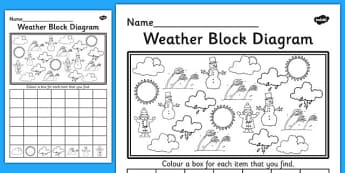 Weather Block Diagram Activity Sheet - graphs, record, activities, worksheet