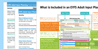 EYFS Water Adult Input Planning and Resource Pack Overview - EYFS, Early Years Planning, water, sea, ocean, swimming, pond, capacity, fish.