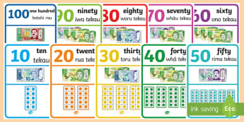 Visual Numberline to 100 Counting in Tens Display Posters  - Maths Displays, numbers, 10-100, 0-100, place value, counting, numerals, ten frames, Maori numbers,