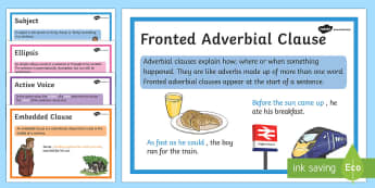 Grammar Definitions Poster Display Pack - grammar, definitions, poster, display, pack