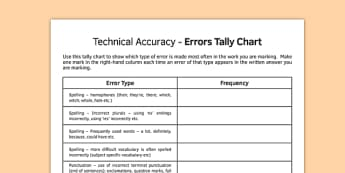 Technical Accuracy in Timed Conditions Errors Tally Sheet - technical, accuracy, timed, conditions, errors, tally sheet
