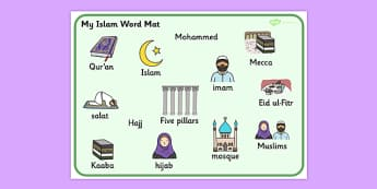 Islam Word Mat - muslim, religion, religious education, RE