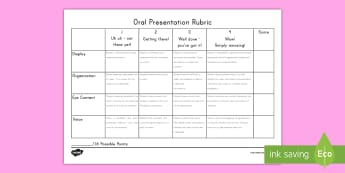 Presentation Rubric Progress Sheet - Oral Report, Report, Progress Sheet, Public Speaking, Speech, assessment, evaluation, speaking and l