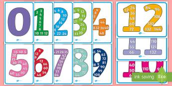 乘法数字展示海报 - 乘法,乘法口诀,数学,展示,张贴,海报