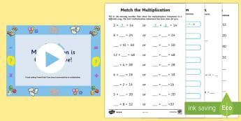 Multiplication Commutativity Task Setter Powerpoint with Worksheets - multiplication, task setter, powerpoint, worksheets, multiplication powerpoint, maths