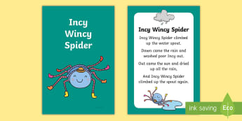 Incy Wincy Spider Nursery Rhyme IKEA Tolsby Frame - baby signing, baby sign language, communicate with baby, pre verbal baby, tiny talk, sing and sign,