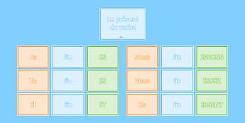 Present Tense Regular IR Verbs Word Wall